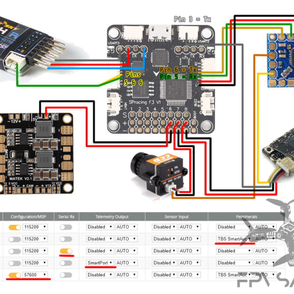 How to wire SmartPort, SmartAudio and OSD on SP Racing F3 ... F Acro Flight Controller Wiring Diagram on