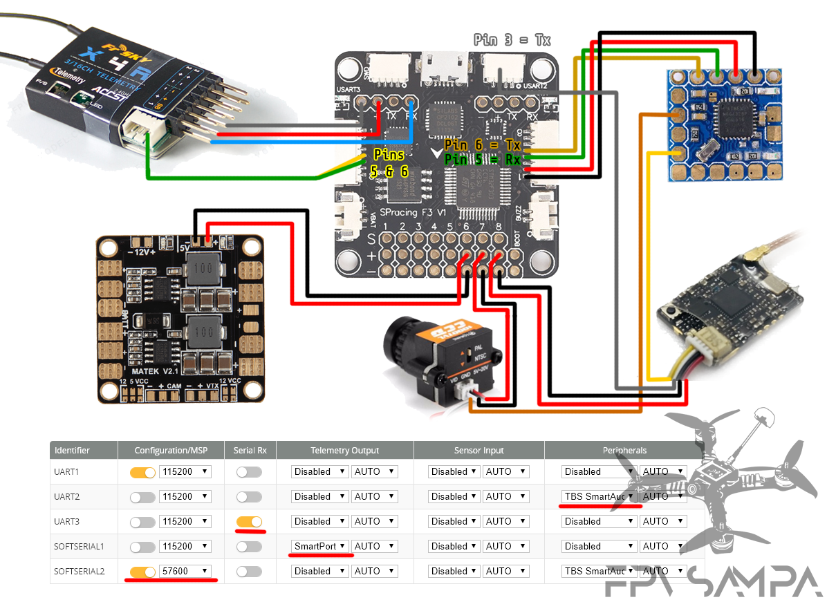 below is a wiring diagram and betaflight configuration so you can wire  everything on this flight controller
