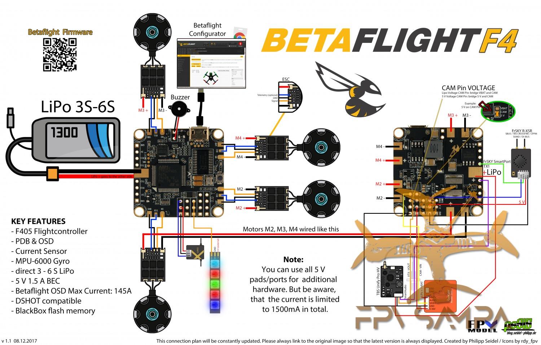 Betaflight F4  U2013 Fpv Sampa